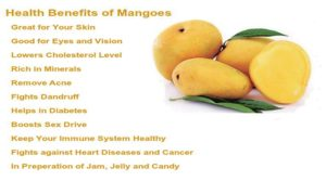 Incredible Mango Health Benefits : Well-Being Secrets