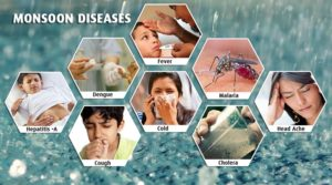 Monsoon diseases and their home remedies