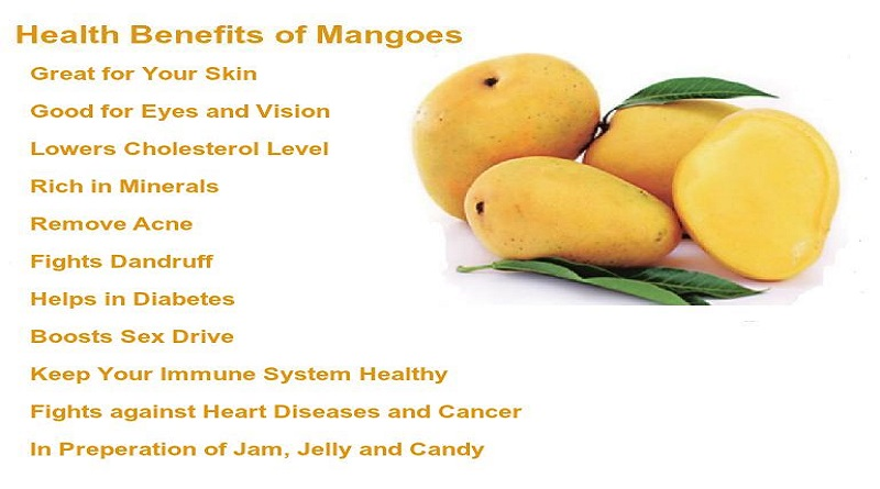 Is mango good for sex