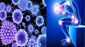 Autoimmune Diseases -Does Everyone knows about it?